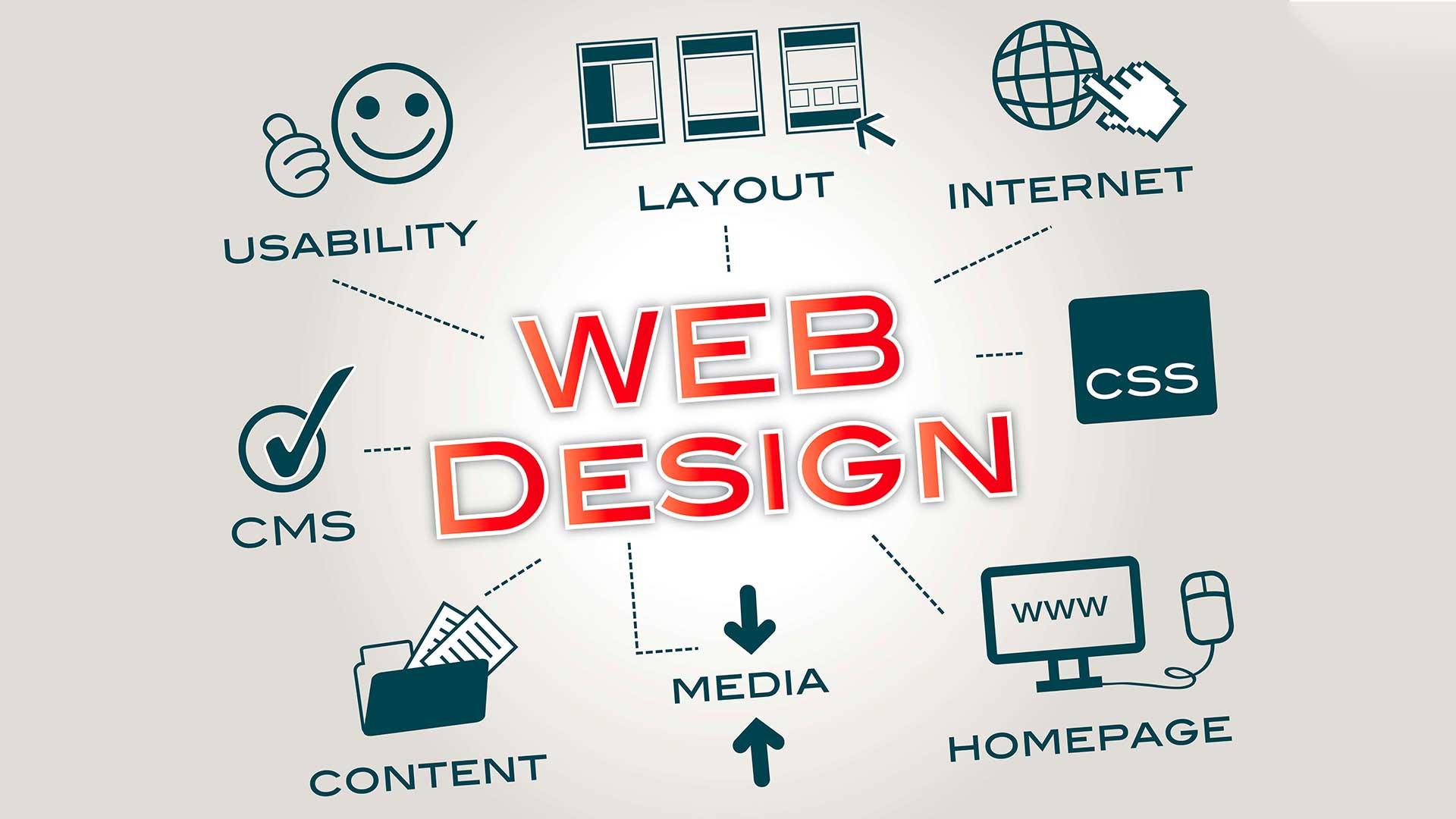 Organigrama programación Web Design